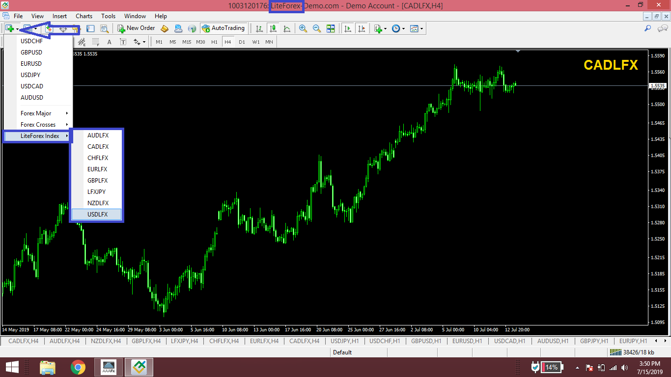 Lite Forex Currency Index