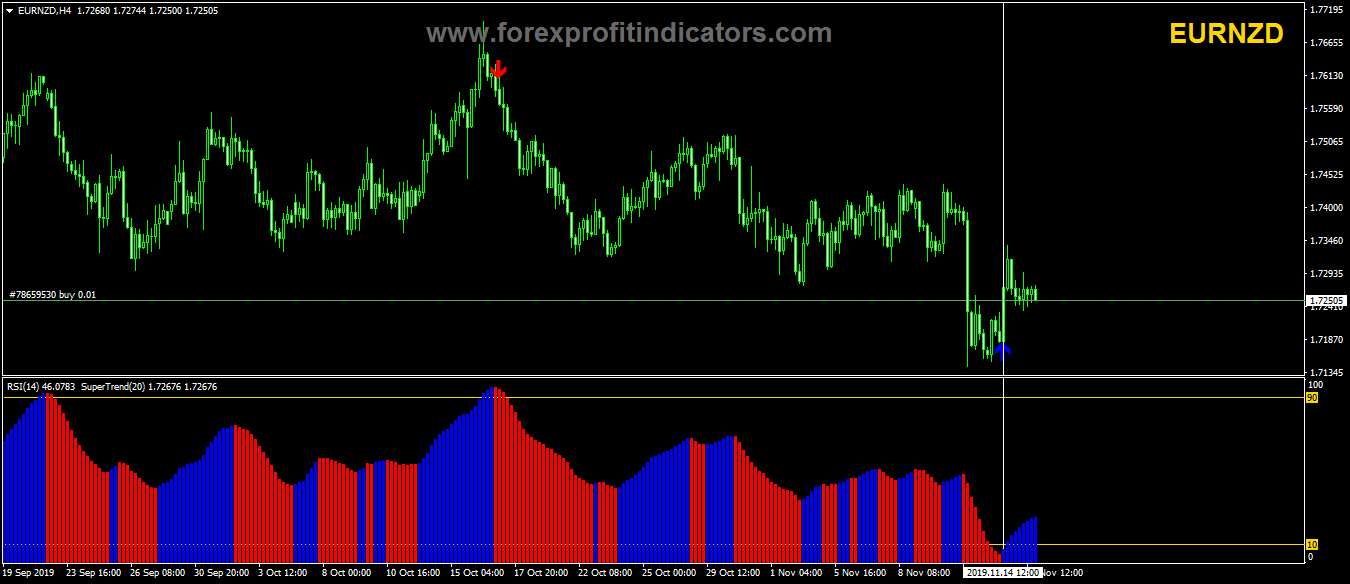 YMS-PRO Forex Template Free Download.