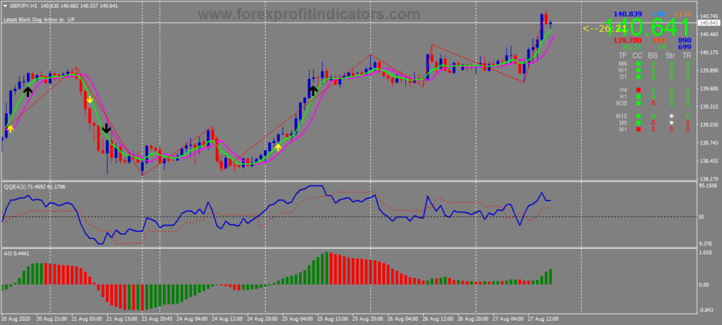 Cfds-Forex super scalping system