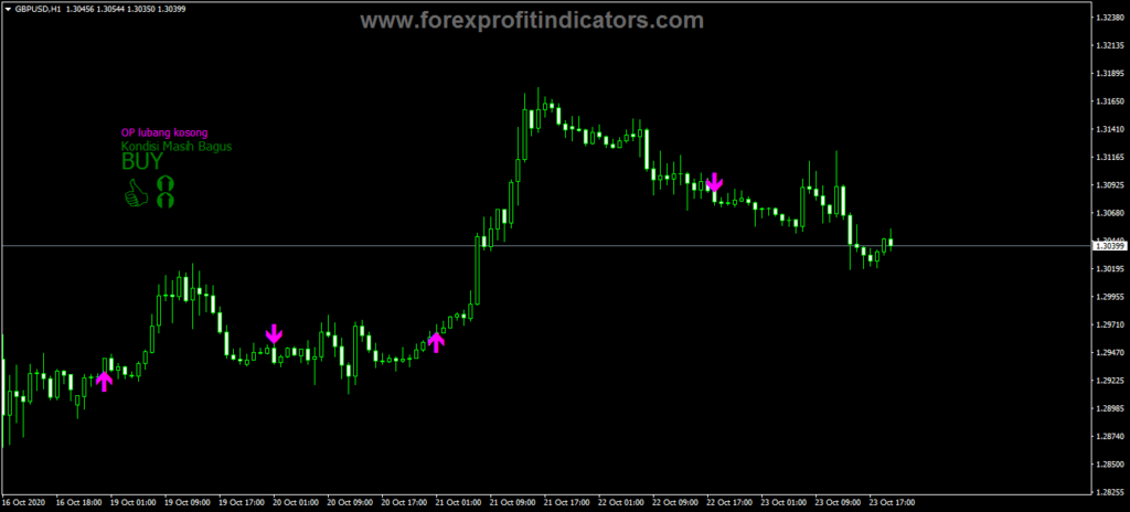 Forex Open Position STOCH RSI Indicator