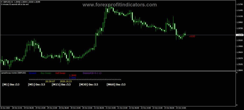 Forex Monitor Rynku Trading Indicator