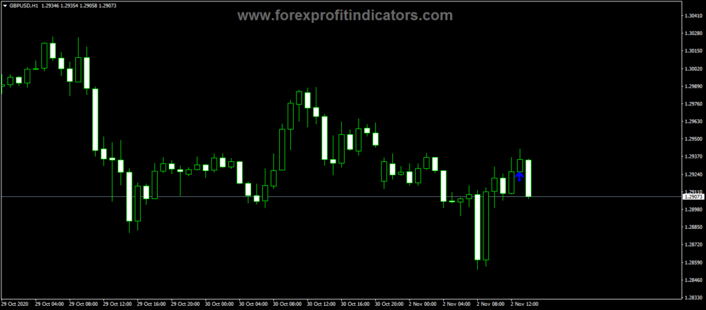 Forex ADX Mpower Crossing Alert Indicator