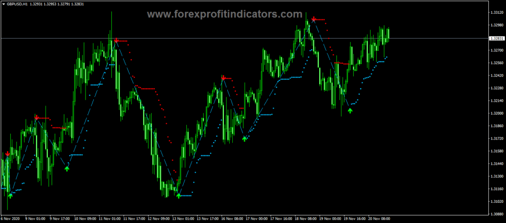 Forex Indicator 02