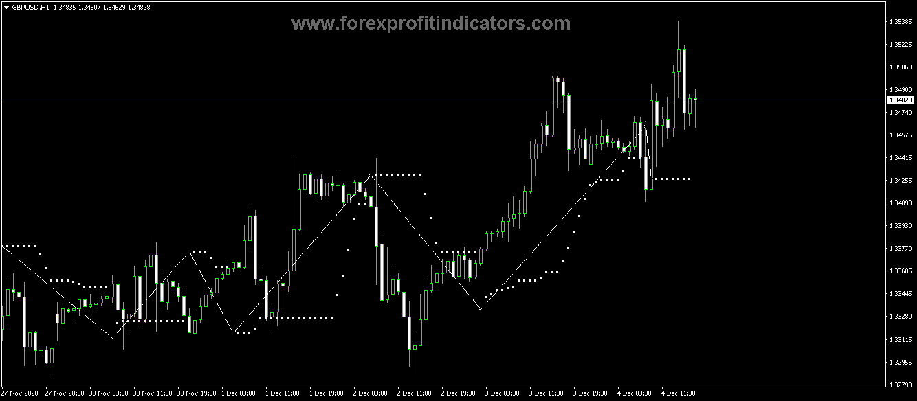 Free Download Best Forex Non-repaint Indicator -NWO AR 2.0_fix