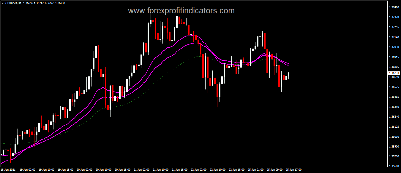 Forex Currency Trading Methods-The Best Trading Systems