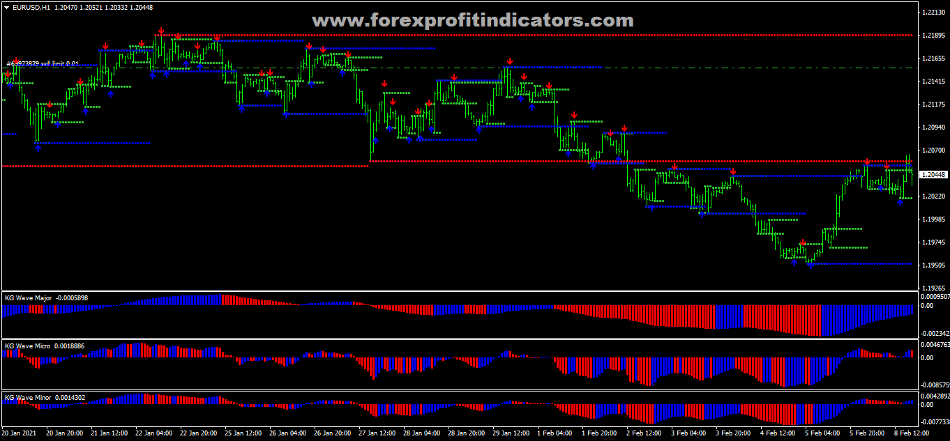 What is currency trading-Learn with the Best Strategies