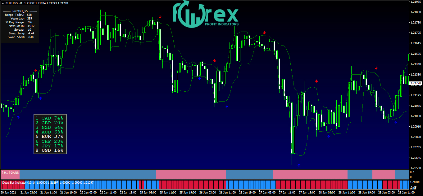 Is Forex trading legit