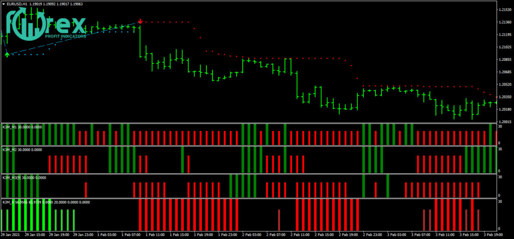 Free Trading Systems-The best systems