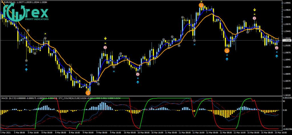 Paid MT4 indicators for free