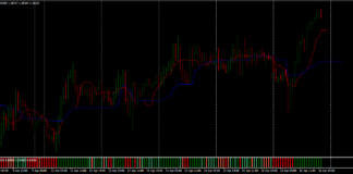 Forex-Counter-Trend-Trading-Strategy