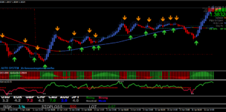 Forex-Daily-Weekly-Open-Swing-Trading-Strategy