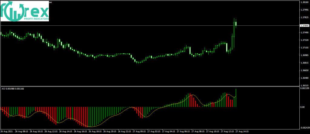 How to start forex trading?