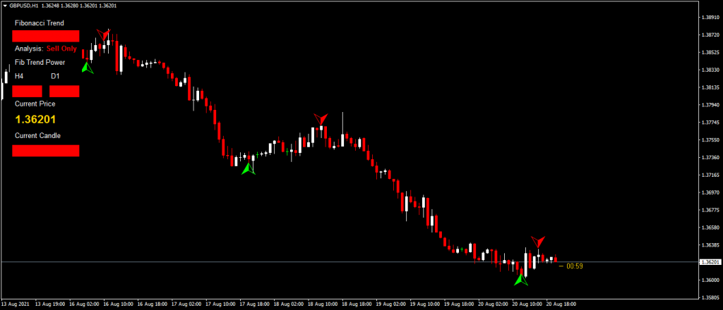 The best Forex strategies scalping