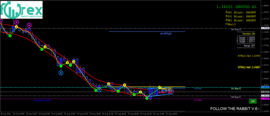 Backtested Forex strategies for the best trading