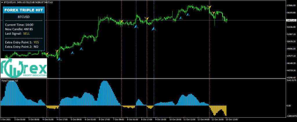 Successful traders strategies
